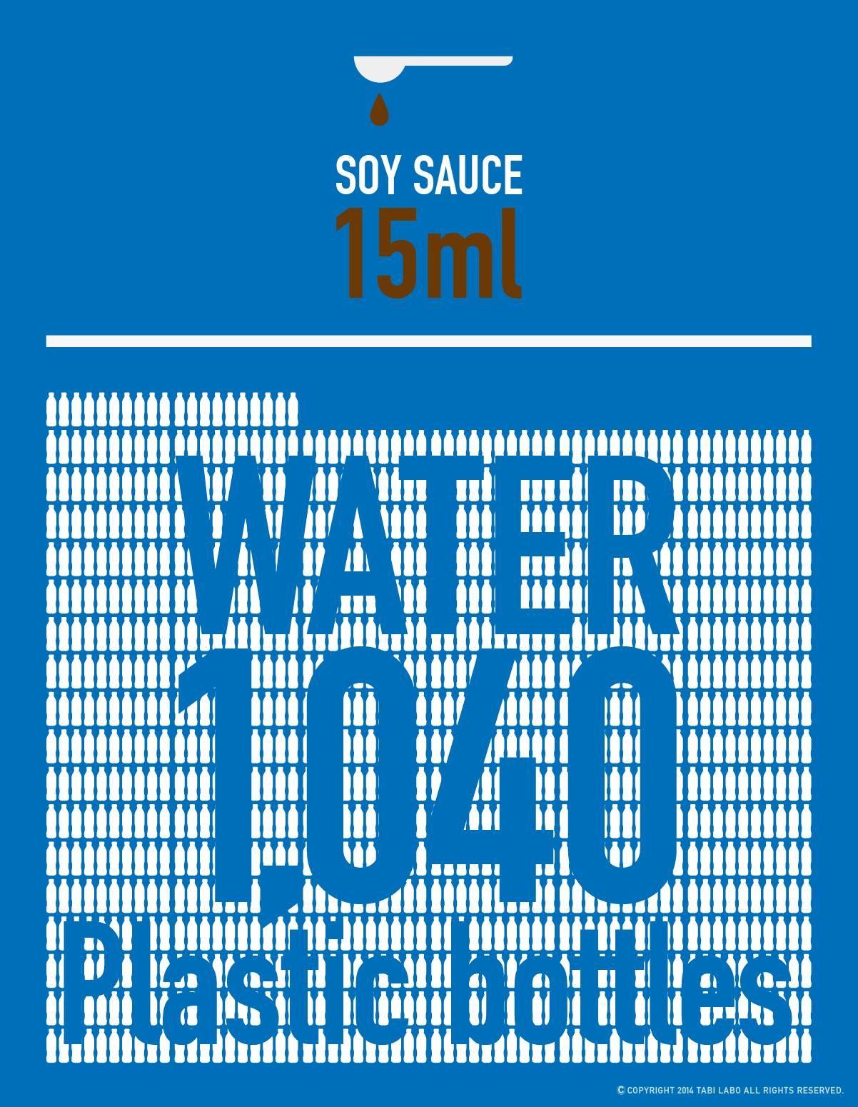 water_gazou
