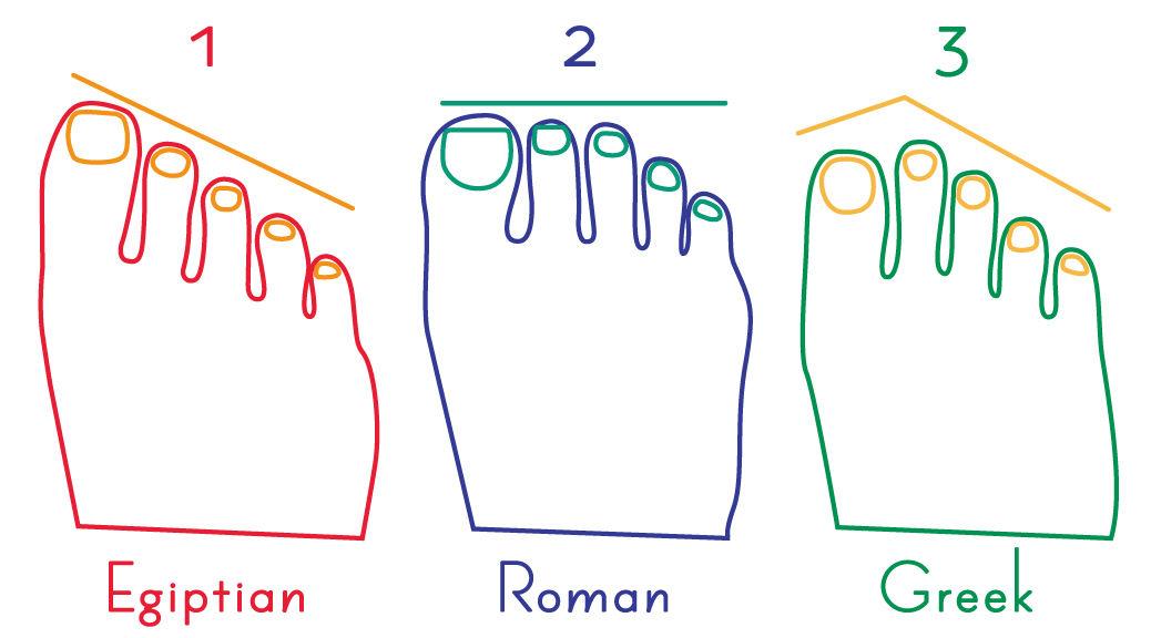 当たる占いも驚き!足の指の長さで分かる性格診断