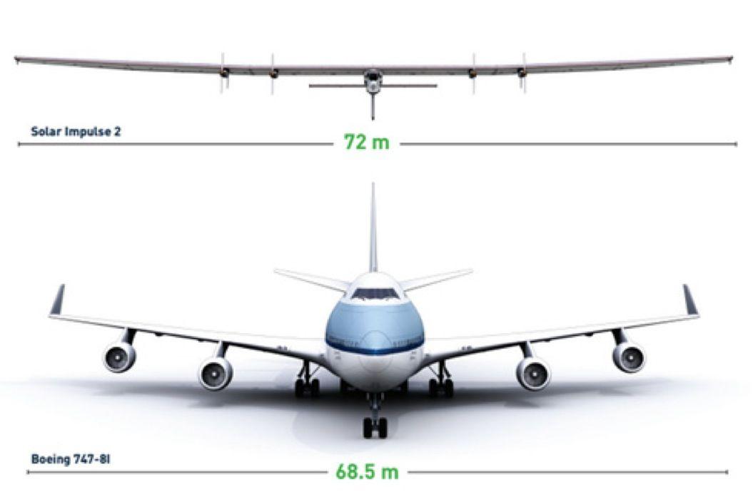 85singo_si2-vs-jumbo-jet-width-wingspan