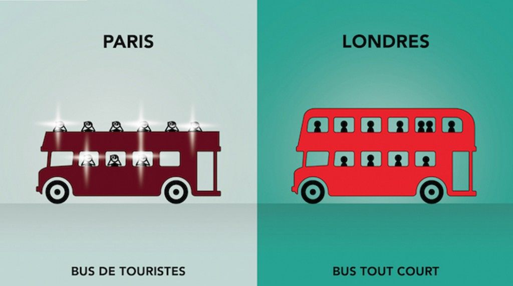 paris-vs-londres-