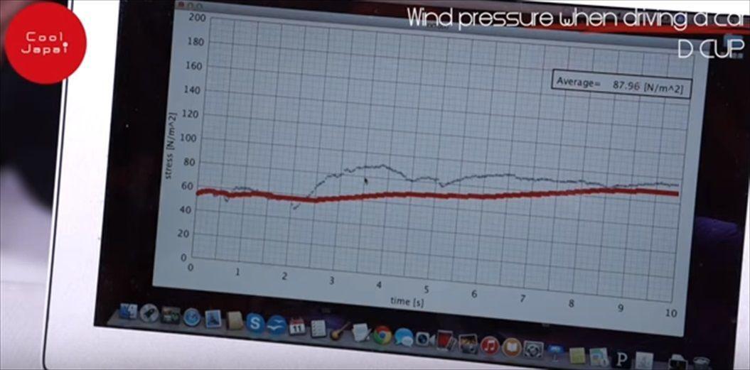 FireShot Capture 1328 - 「Dカップの感触=時速60kmの風圧」を科学的に検証してみた/クール・ジャパイ第8回 _ - https___www.youtube.com_watch_R