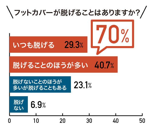 muji_graph
