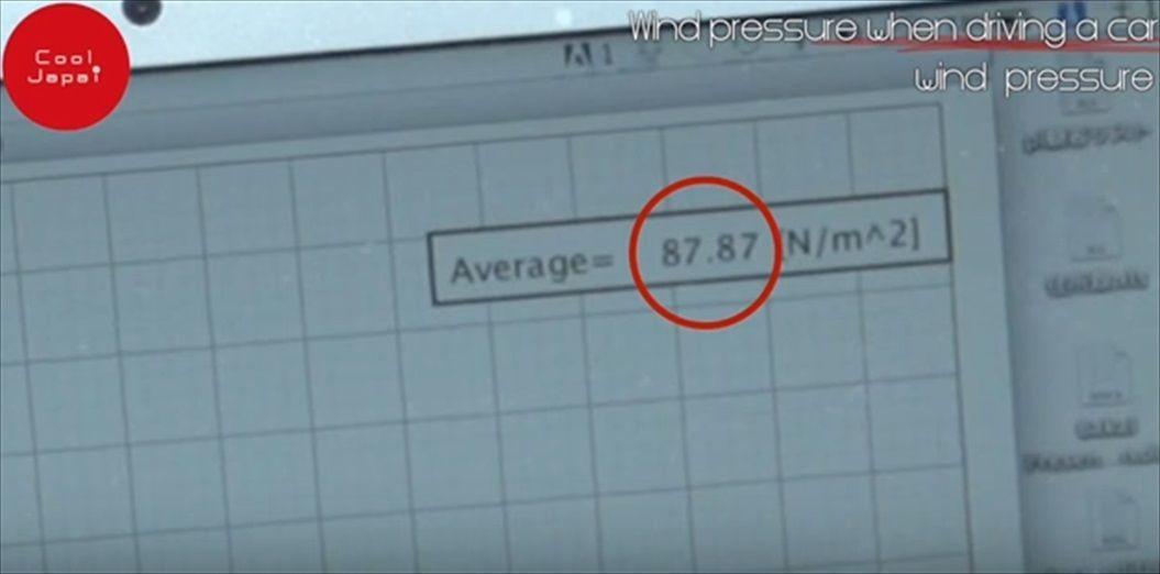 FireShot Capture 1334 - 「Dカップの感触=時速60kmの風圧」を科学的に検証してみた/クール・ジャパイ第8回 _ - https___www.youtube.com_watch_R