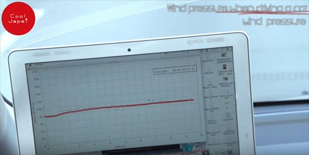 FireShot Capture 1333 - 「Dカップの感触=時速60kmの風圧」を科学的に検証してみた/クール・ジャパイ第8回 _ - https___www.youtube.com_watch_R